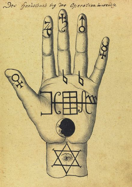 Occult Art: Chiromancy Chart (Front of the Hand). Compendium Rarissimum. Art Print/Poster.  (4761)